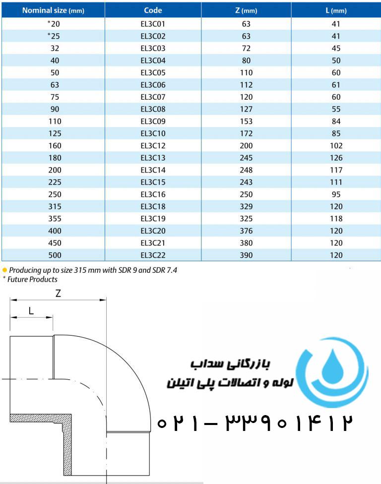 مشخصات فنی زانو 90 درجه جوشی تزریقی پلی اتیلن