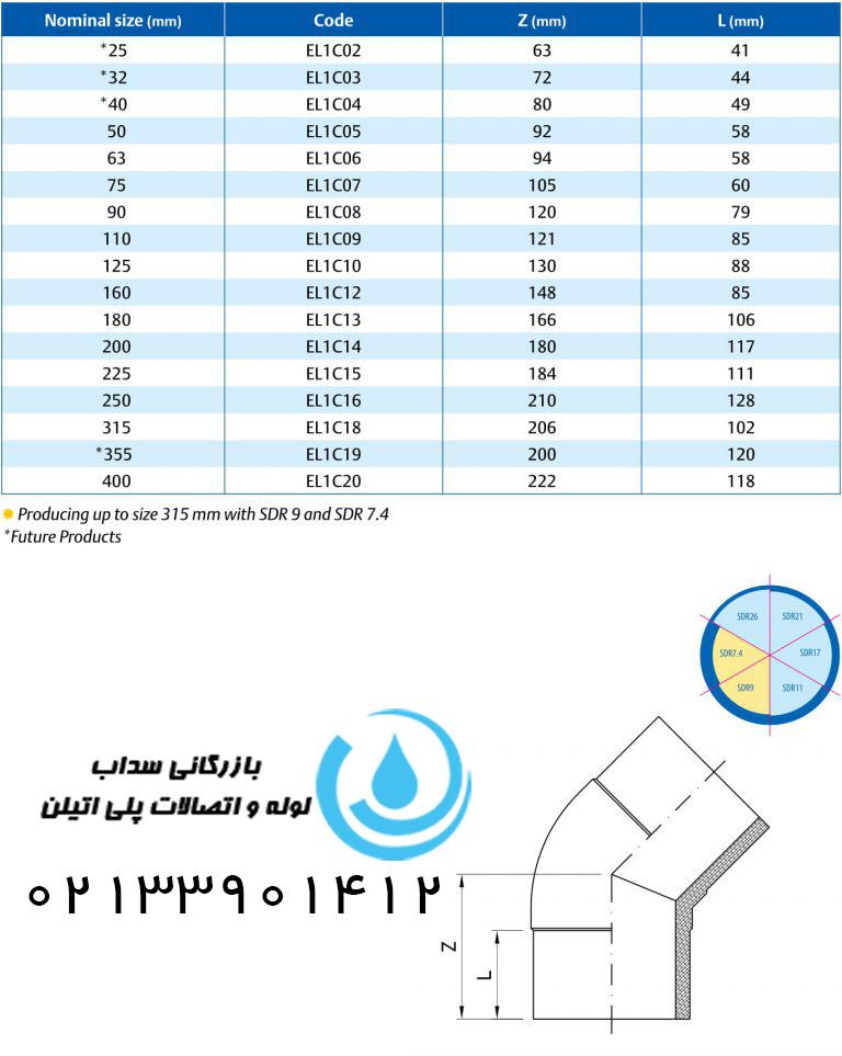 مشخصات فنی زانو 45 درجه جوشی پلی اتیلن