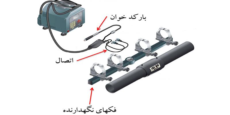 دستگاه جوش الکتروفیوژن